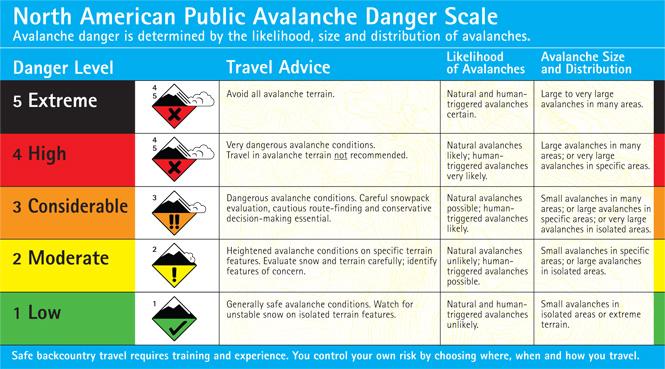 Avalanche Corner - FAC Blog   Flathead Avalanche Center